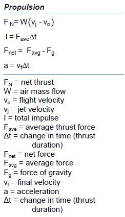 Aerospace Equations Engineering Formulas